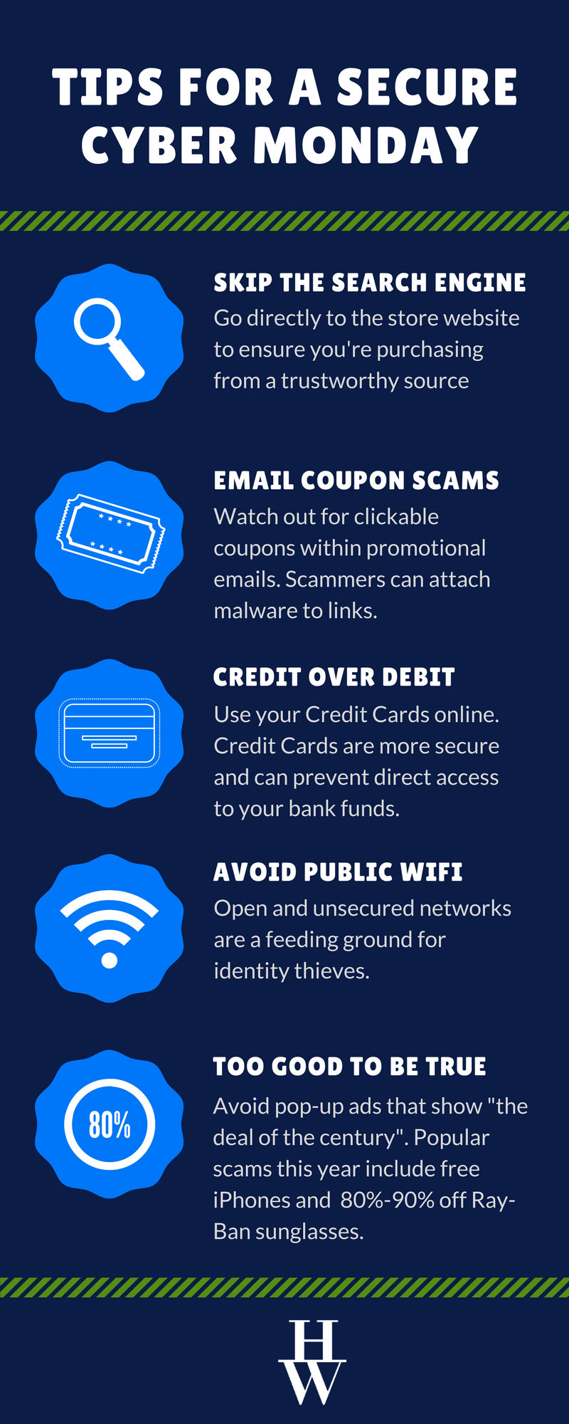 Tips for a secure Cyber Monday